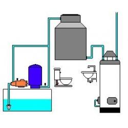instalacion tratamiento agua:
