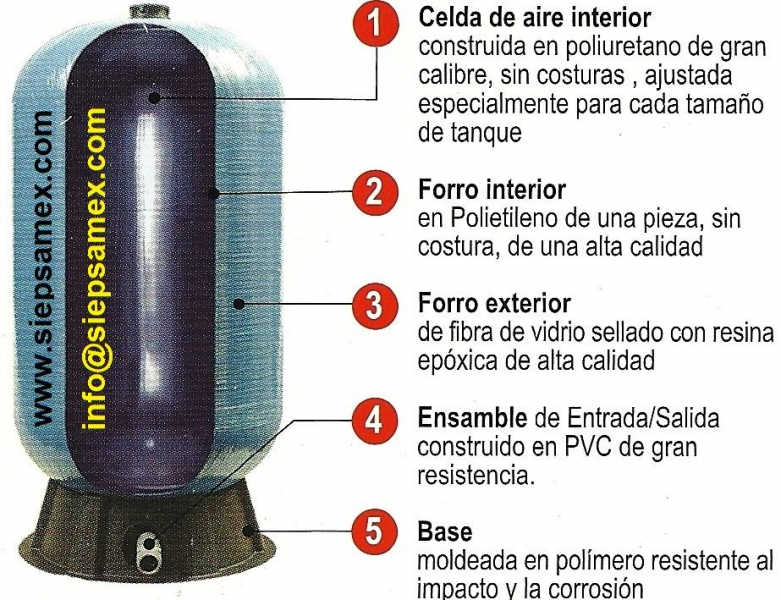 Tanque Hidroneumático Fibra de Vidrio 87 Galones